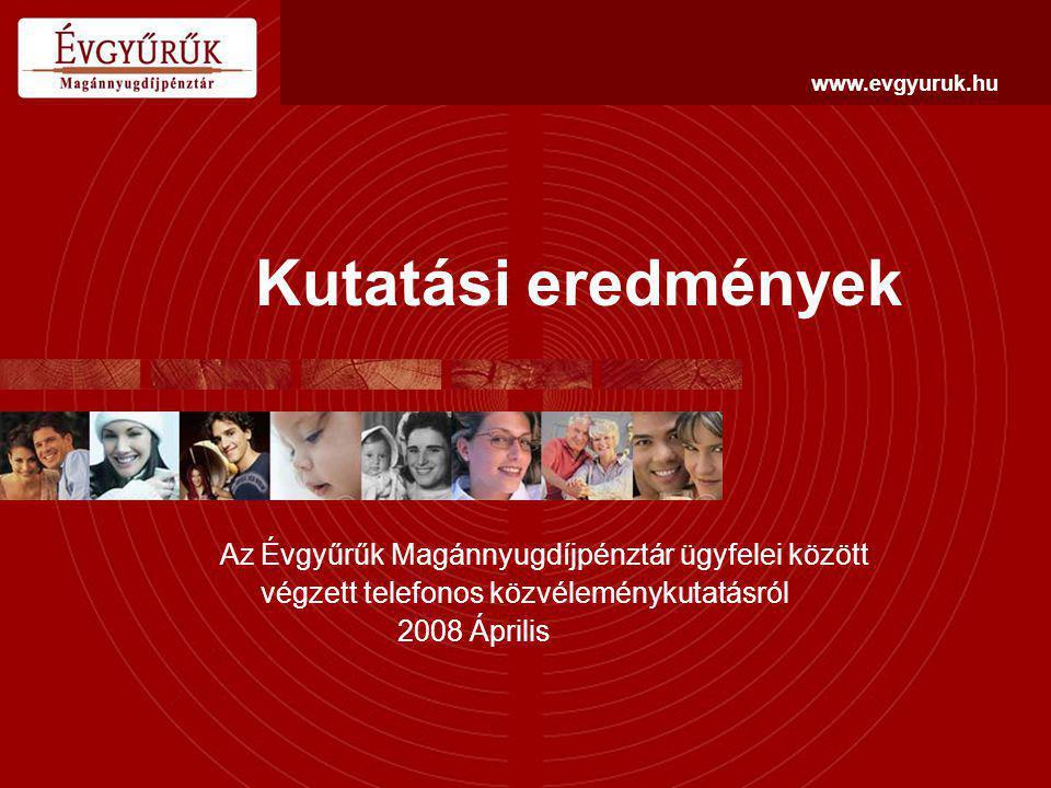 www.evgyuruk.hu Kutatási eredmények Az Évgyűrűk Magánnyugdíjpénztár ügyfelei között végzett telefonos közvéleménykutatásról 2008 Április