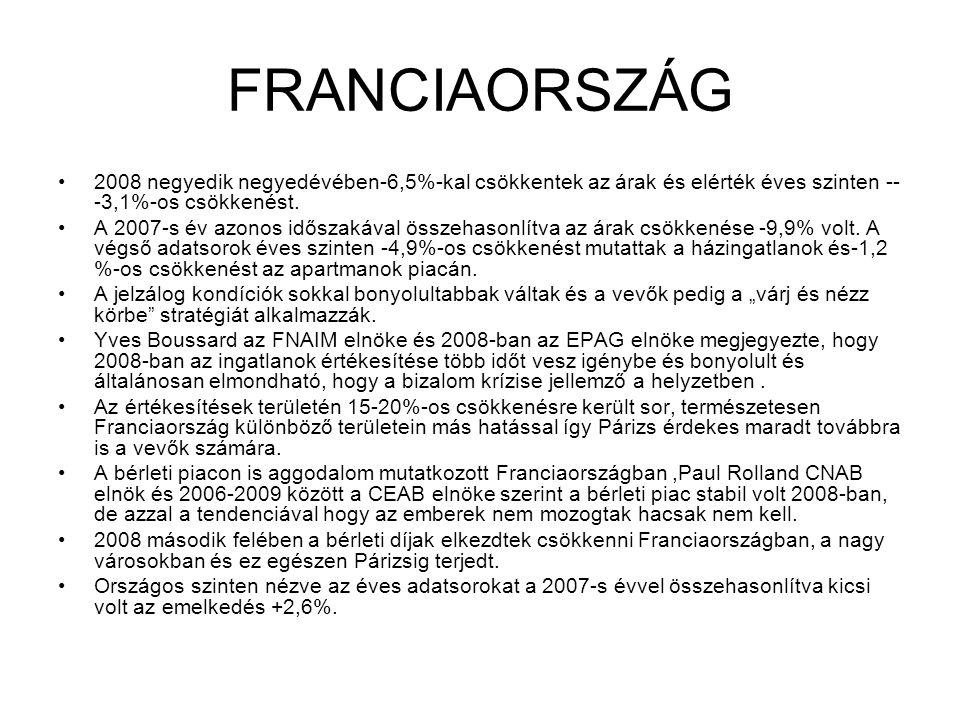 FRANCIAORSZÁG •2008 negyedik negyedévében-6,5%-kal csökkentek az árak és elérték éves szinten -- -3,1%-os csökkenést.