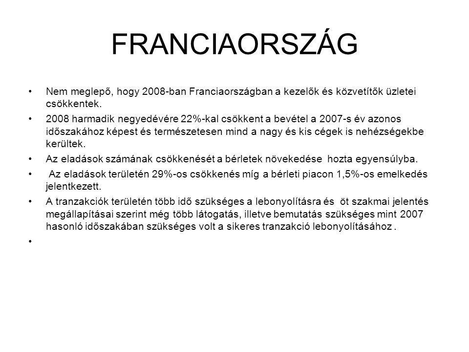FRANCIAORSZÁG •Nem meglepő, hogy 2008-ban Franciaországban a kezelők és közvetítők üzletei csökkentek.