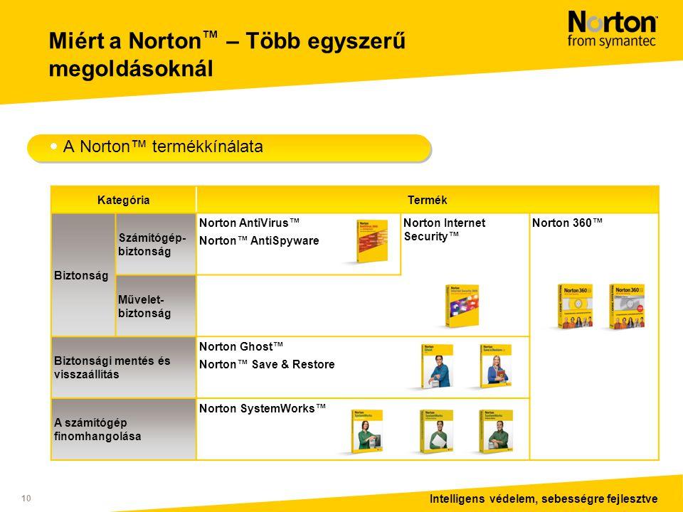 Intelligens védelem, sebességre fejlesztve 10 Miért a Norton ™ – Több egyszerű megoldásoknál  A Norton™ termékkínálata KategóriaTermék Biztonság Számítógép- biztonság Norton AntiVirus™ Norton™ AntiSpyware Norton Internet Security™ Norton 360™ Művelet- biztonság Biztonsági mentés és visszaállítás Norton Ghost™ Norton™ Save & Restore A számítógép finomhangolása Norton SystemWorks™