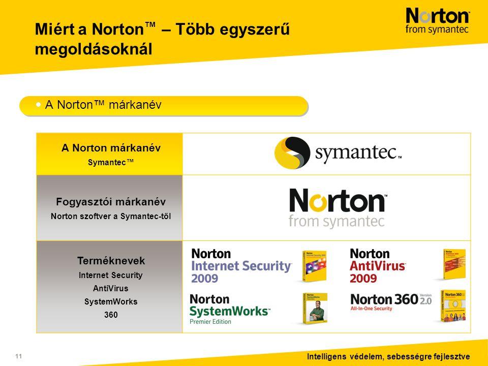 Intelligens védelem, sebességre fejlesztve 11 Miért a Norton ™ – Több egyszerű megoldásoknál  A Norton™ márkanév A Norton márkanév Symantec™ Fogyasztói márkanév Norton szoftver a Symantec-től Terméknevek Internet Security AntiVirus SystemWorks 360