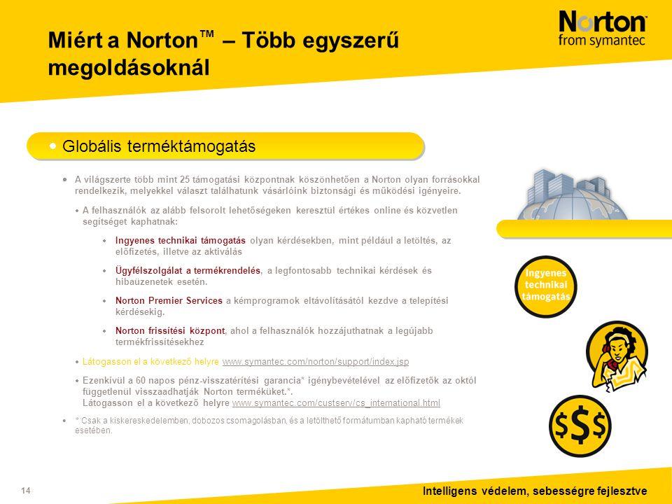 Intelligens védelem, sebességre fejlesztve 14 Miért a Norton ™ – Több egyszerű megoldásoknál  Globális terméktámogatás  A világszerte több mint 25 támogatási központnak köszönhetően a Norton olyan forrásokkal rendelkezik, melyekkel választ találhatunk vásárlóink biztonsági és működési igényeire.