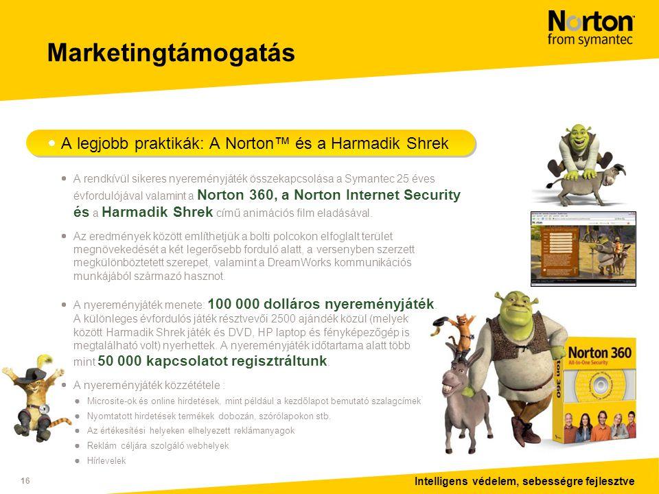 Intelligens védelem, sebességre fejlesztve 16  A legjobb praktikák: A Norton™ és a Harmadik Shrek  A rendkívül sikeres nyereményjáték összekapcsolása a Symantec 25 éves évfordulójával valamint a Norton 360, a Norton Internet Security és a Harmadik Shrek című animációs film eladásával.
