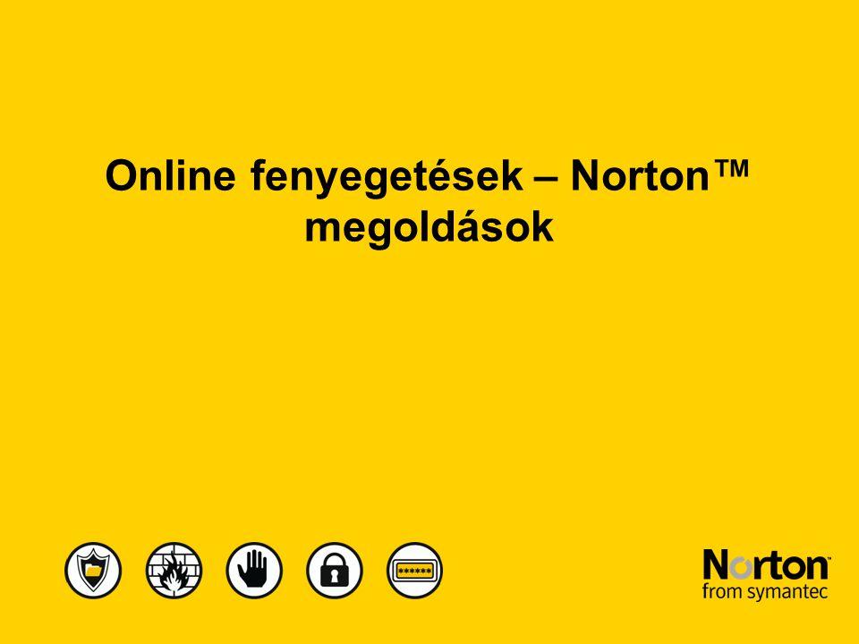 Online fenyegetések – Norton™ megoldások