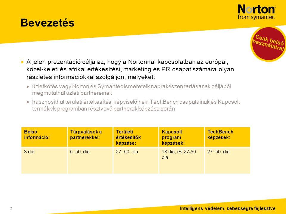 Intelligens védelem, sebességre fejlesztve 3  A jelen prezentáció célja az, hogy a Nortonnal kapcsolatban az európai, közel-keleti és afrikai értékesítési, marketing és PR csapat számára olyan részletes információkkal szolgáljon, melyeket:  üzletkötés vagy Norton és Symantec ismereteik naprakészen tartásának céljából megmutathat üzleti partnereinek  hasznosíthat területi értékesítési képviselőinek, TechBench csapatainak és Kapcsolt termékek programban résztvevő partnerek képzése során Bevezetés Belső információ: Tárgyalások a partnerekkel: Területi értékesítők képzése: Kapcsolt program képzések: TechBench képzések: 3 dia5–50.