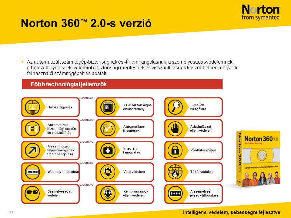 Intelligens védelem, sebességre fejlesztve 31 Norton 360 ™ 2.0-s verzió  Az automatizált számítógép-biztonságnak és -finomhangolásnak, a személyesadat-védelemnek, a hálózatfigyelésnek, valamint a biztonsági mentésnek és visszaállításnak köszönhetően megvédi felhasználói számítógépeit és adatait.