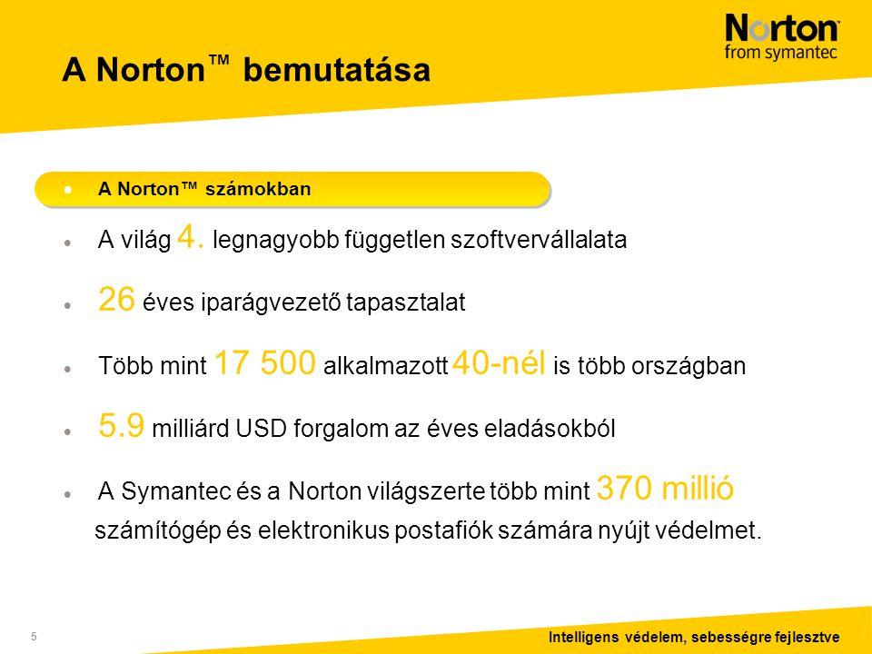 Intelligens védelem, sebességre fejlesztve 6  A Norton™ a végfelhasználói biztonság piacán A Norton ™ bemutatása #1* PIACI RÉSZESEDÉS +50M ÚJ ELŐFIZETŐ +250M NORTON TERMÉK KERÜLT ELADÁSRA 18 éve A FELHASZNÁLÓK VÉDELMÉBEN Intelligens védelem, sebességre fejlesztve * Forrás: IDC Worldwide Antivirus 2006-2010 Forecast Update and Vendor Analysis (Globális vírusvédelmi, frissített előrejelzés a 2006-2010 évekre és a forgalmazók elemzései), #204175, 2006.