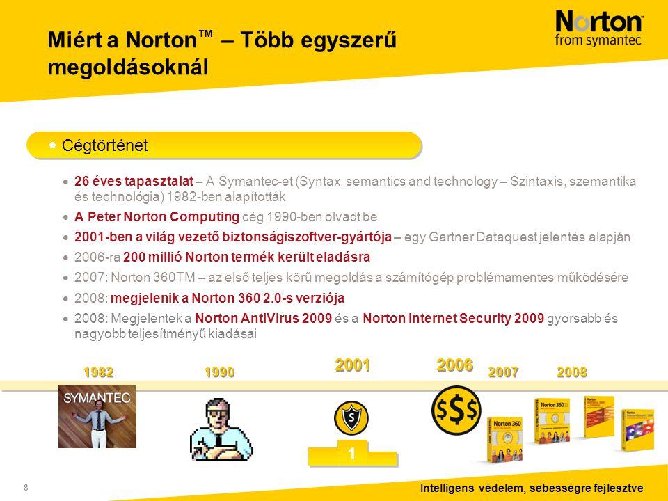 Intelligens védelem, sebességre fejlesztve 8  Cégtörténet  26 éves tapasztalat – A Symantec-et (Syntax, semantics and technology – Szintaxis, szemantika és technológia) 1982-ben alapították  A Peter Norton Computing cég 1990-ben olvadt be  2001-ben a világ vezető biztonságiszoftver-gyártója – egy Gartner Dataquest jelentés alapján  2006-ra 200 millió Norton termék került eladásra  2007: Norton 360TM – az első teljes körű megoldás a számítógép problémamentes működésére  2008: megjelenik a Norton 360 2.0-s verziója  2008: Megjelentek a Norton AntiVirus 2009 és a Norton Internet Security 2009 gyorsabb és nagyobb teljesítményű kiadásai Miért a Norton ™ – Több egyszerű megoldásoknál 1982 1990 2008 2006 2001 1 2007