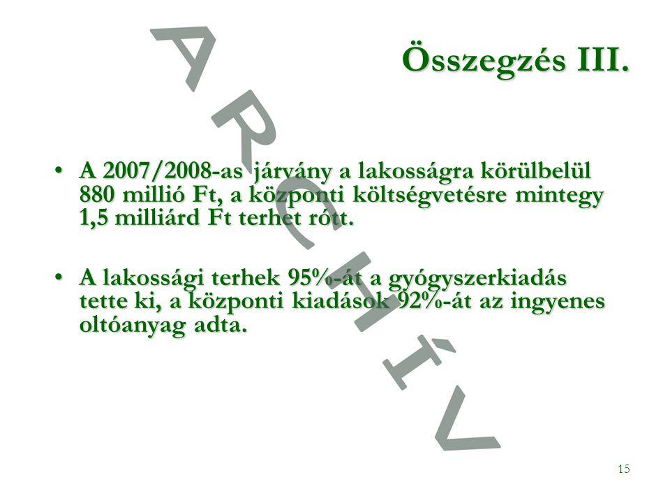 15 Összegzés III.