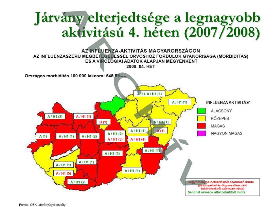 7 Járvány elterjedtsége a legnagyobb aktivitású 4. héten (2007/2008)