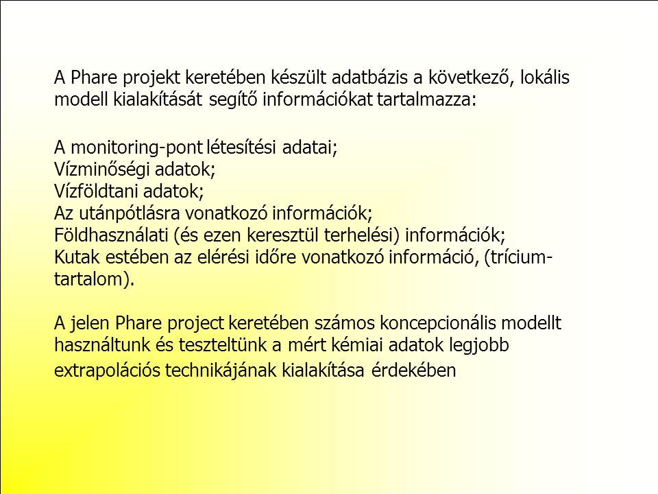 A Phare projekt keretében készült adatbázis a következő, lokális modell kialakítását segítő információkat tartalmazza: A monitoring-pont létesítési ad