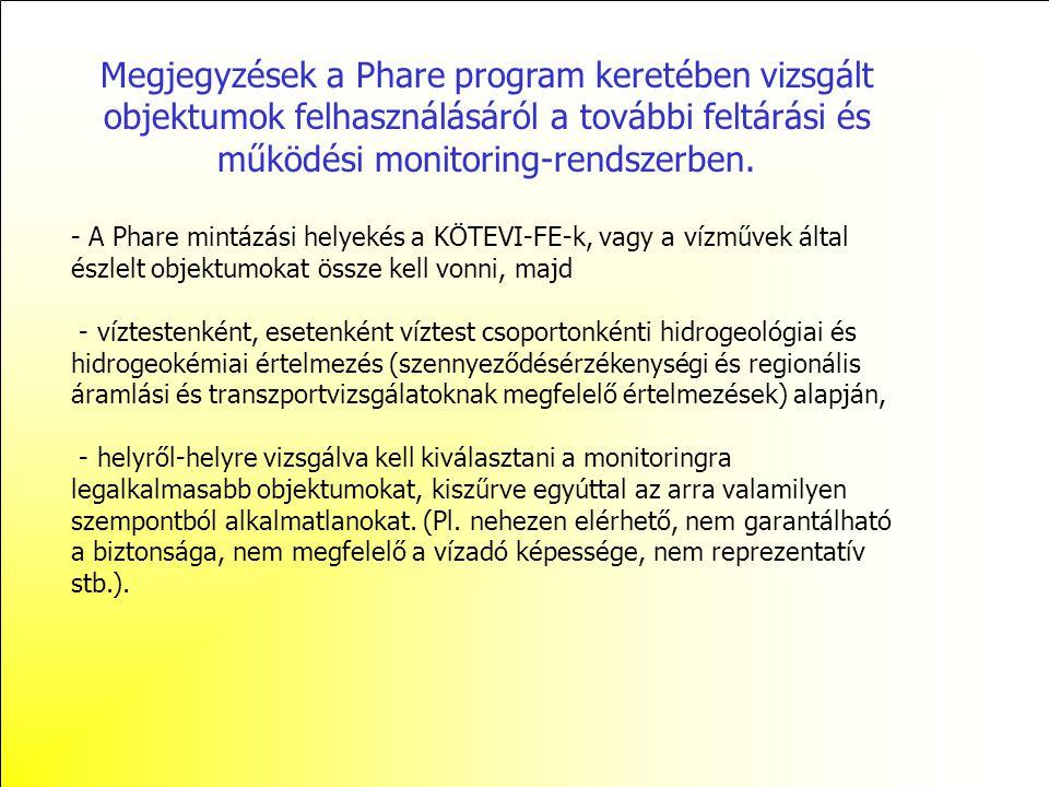 Megjegyzések a Phare program keretében vizsgált objektumok felhasználásáról a további feltárási és működési monitoring-rendszerben. - A Phare mintázás
