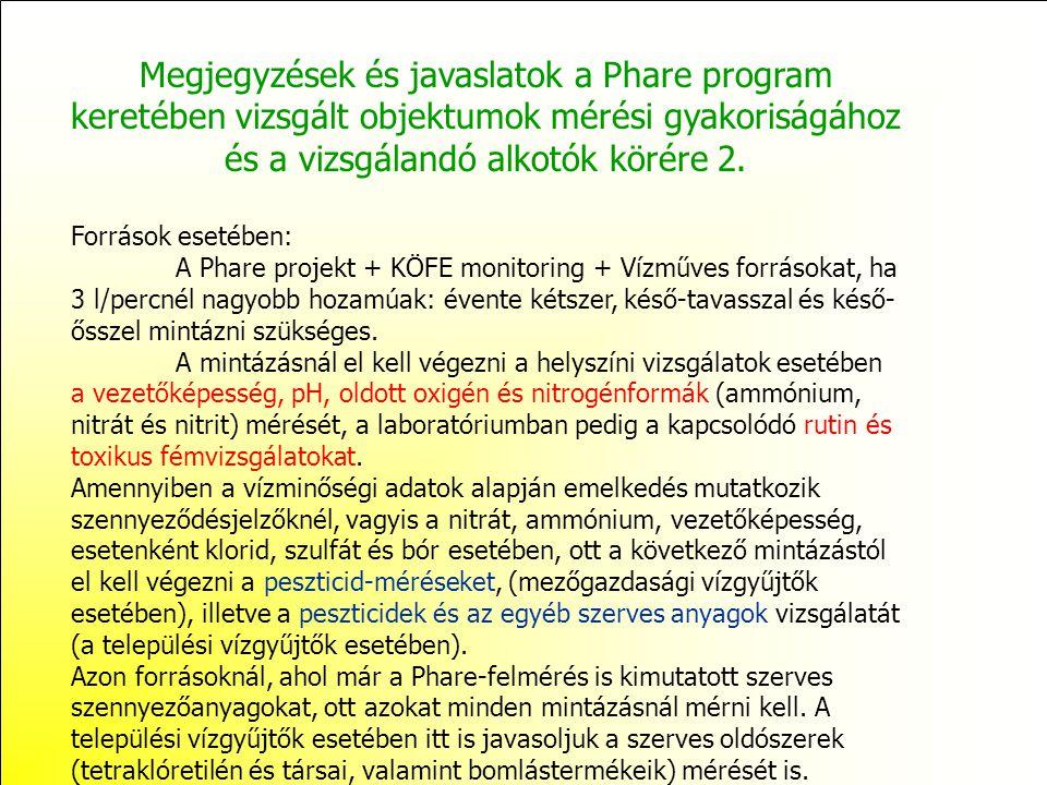 Megjegyzések és javaslatok a Phare program keretében vizsgált objektumok mérési gyakoriságához és a vizsgálandó alkotók körére 2. Források esetében: A