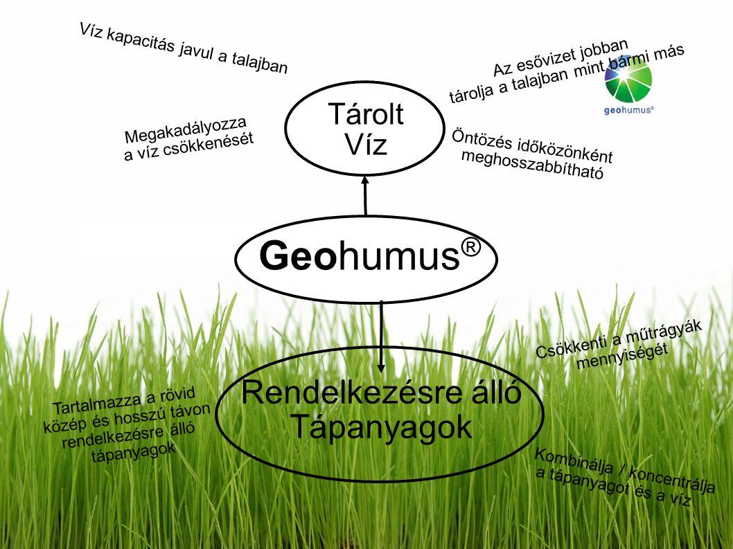 Geohumus ® felhasználók számára számos előnyt kínál:  Csökkenti a vízfogyasztás  Csökkenti az öntözés időszakát  Csökkenti a műtrágya szükségletét  Jobb és gyorsabb növénynövekedés  Csökkenti a kudarc arányát az új telepítéseknél Módosítva Geohumus ® Geohorse ® istállók és lovas pályákon alkalmazzák:  Csökkenti az ló szomját és kevesebb asztmás  tüneteket okoz a lónál  Elasztikussága a talajnak is javul  így kímélve ízületeit a lovaknak