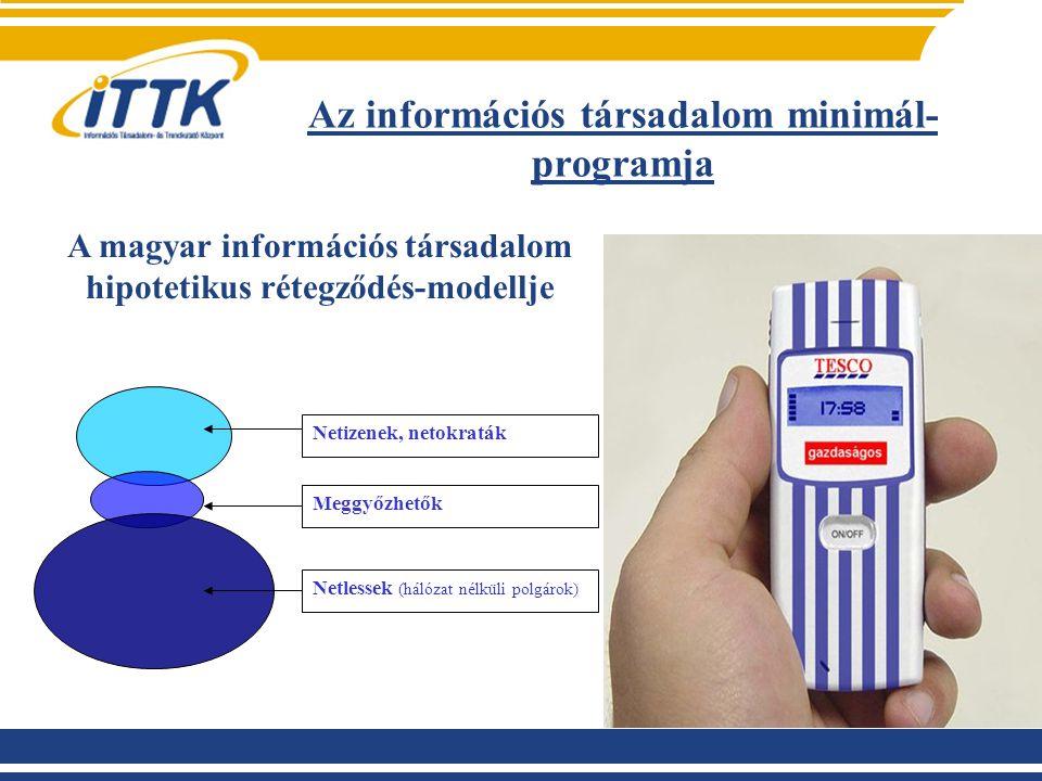 Az információs társadalom minimál- programja Netizenek, netokraták Meggyőzhetők Netlessek (hálózat nélküli polgárok) A magyar információs társadalom h
