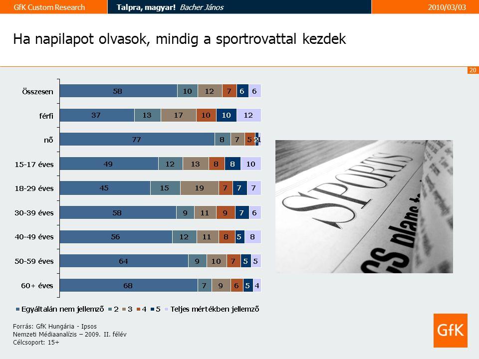 20 GfK Custom ResearchTalpra, magyar.