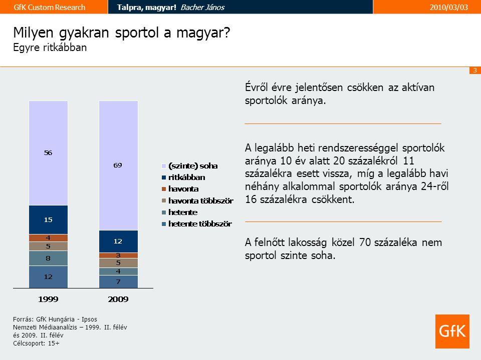 14 GfK Custom ResearchTalpra, magyar.Bacher János2010/03/03 Milyen gyakran jár sporteseményre.