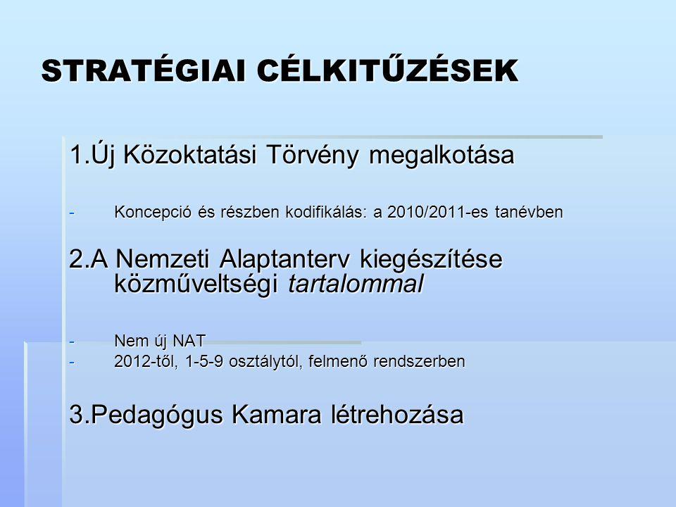 1.Új Közoktatási Törvény megalkotása -Koncepció és részben kodifikálás: a 2010/2011-es tanévben 2.A Nemzeti Alaptanterv kiegészítése közműveltségi tar