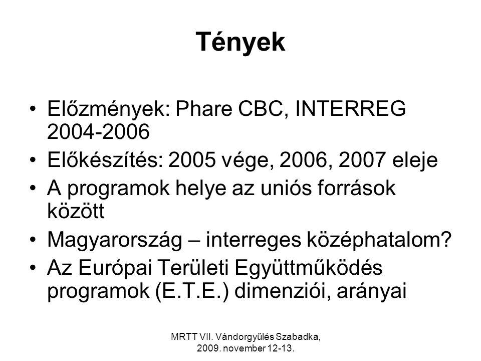 MRTT VII. Vándorgyűlés Szabadka, 2009. november 12-13.