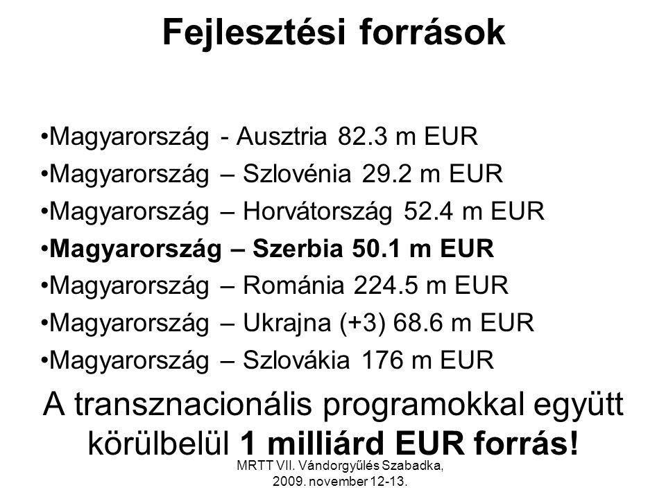 Fejlesztési források •Magyarország - Ausztria 82.3 m EUR •Magyarország – Szlovénia 29.2 m EUR •Magyarország – Horvátország 52.4 m EUR •Magyarország – Szerbia 50.1 m EUR •Magyarország – Románia 224.5 m EUR •Magyarország – Ukrajna (+3) 68.6 m EUR •Magyarország – Szlovákia 176 m EUR A transznacionális programokkal együtt körülbelül 1 milliárd EUR forrás.