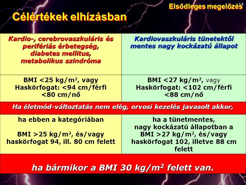 15 Kardio-, cerebrovaszkuláris és perifériás érbetegség, diabetes mellitus, metabolikus szindróma Kardiovaszkuláris tünetektől mentes nagy kockázatú á