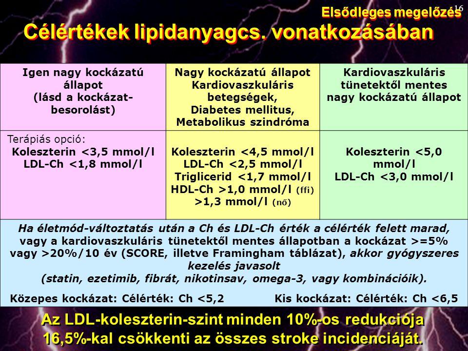 16 Célértékek lipidanyagcs. vonatkozásában Igen nagy kockázatú állapot (lásd a kockázat- besorolást) Nagy kockázatú állapot Kardiovaszkuláris betegség
