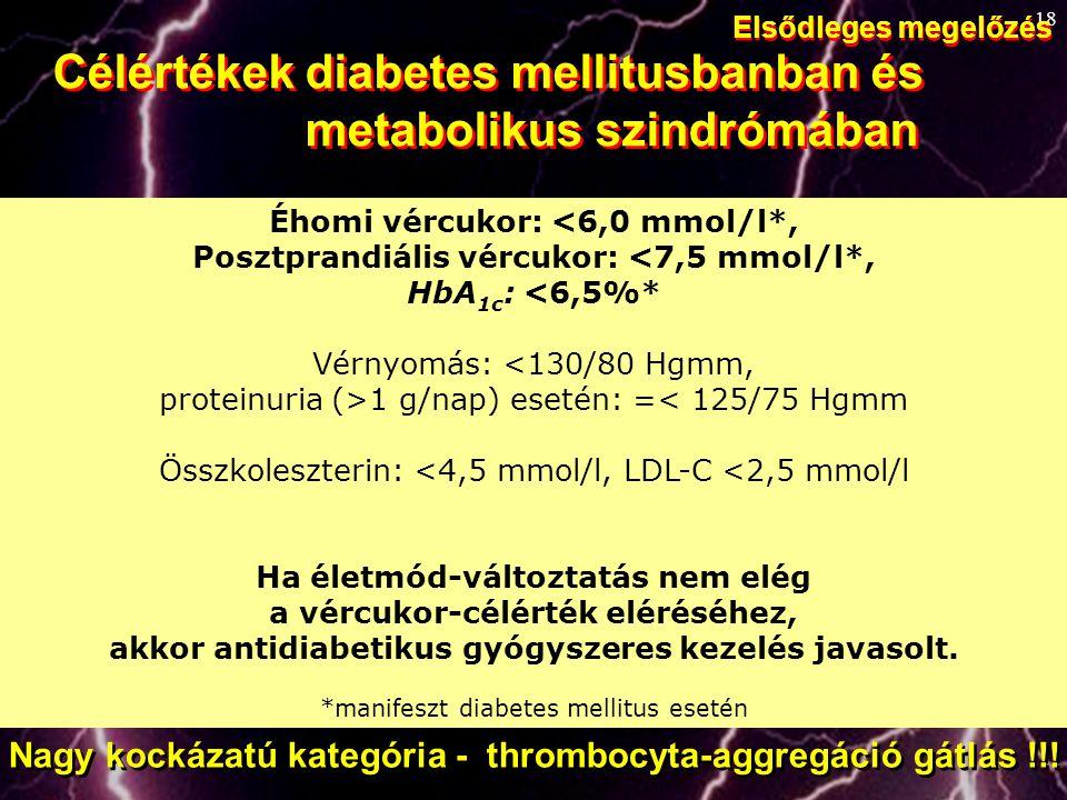 18 Célértékek diabetes mellitusbanban és metabolikus szindrómában Éhomi vércukor: 1 g/nap) esetén: =< 125/75 Hgmm Összkoleszterin: <4,5 mmol/l, LDL-C