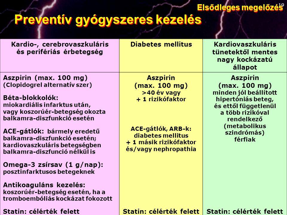 19 Preventív gyógyszeres kezelés Kardio-, cerebrovaszkuláris és perifériás érbetegség Diabetes mellitusKardiovaszkuláris tünetektől mentes nagy kockáz