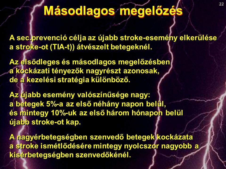 22 Másodlagos megelőzés A sec.prevenció célja az újabb stroke-esemény elkerülése a stroke-ot (TIA-t)) átvészelt betegeknél. Az elsődleges és másodlago
