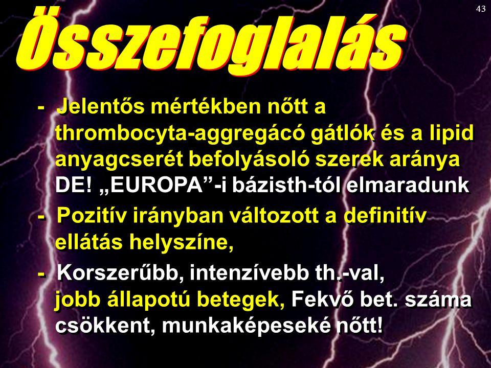 """43 - Jelentős mértékben nőtt a thrombocyta-aggregácó gátlók és a lipid anyagcserét befolyásoló szerek aránya DE! """"EUROPA""""-i bázisth-tól elmaradunk - J"""