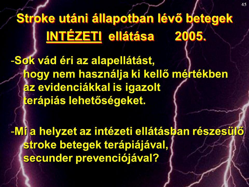 45 Stroke utáni állapotban lévő betegek INTÉZETI ellátása 2005. Stroke utáni állapotban lévő betegek INTÉZETI ellátása 2005. -Sok vád éri az alapellát
