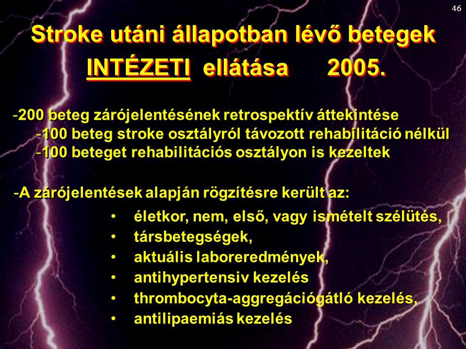 46 Stroke utáni állapotban lévő betegek INTÉZETI ellátása 2005. Stroke utáni állapotban lévő betegek INTÉZETI ellátása 2005. -200 beteg zárójelentésén