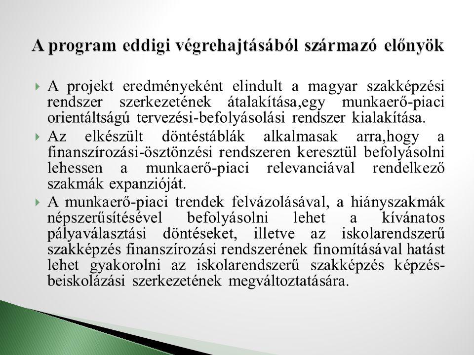  A projekt eredményeként elindult a magyar szakképzési rendszer szerkezetének átalakítása,egy munkaerő-piaci orientáltságú tervezési-befolyásolási re