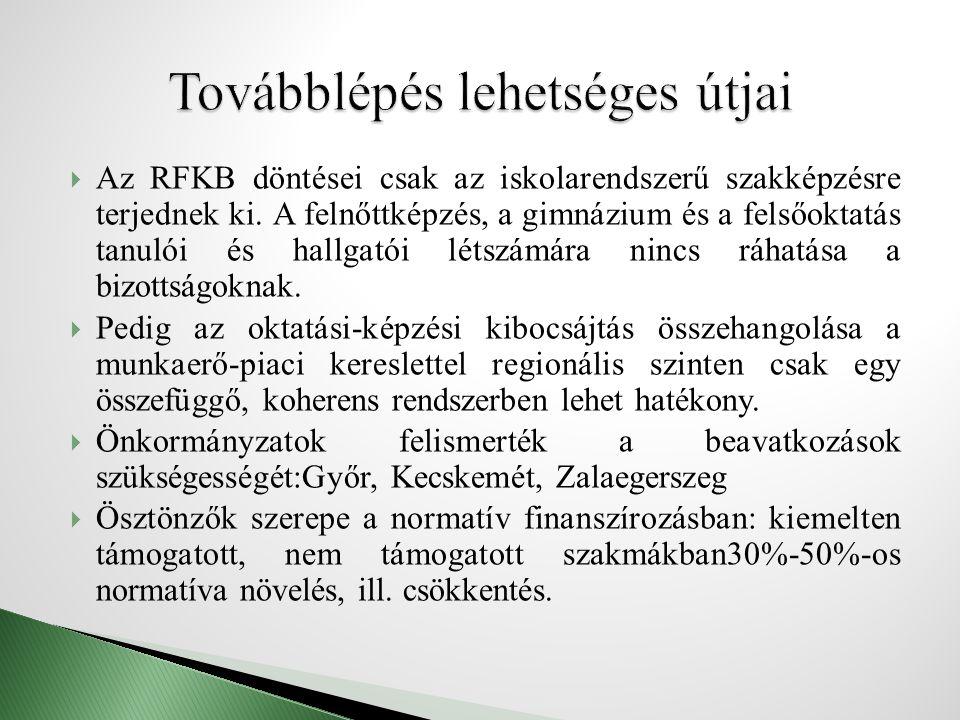  Az RFKB döntései csak az iskolarendszerű szakképzésre terjednek ki. A felnőttképzés, a gimnázium és a felsőoktatás tanulói és hallgatói létszámára n
