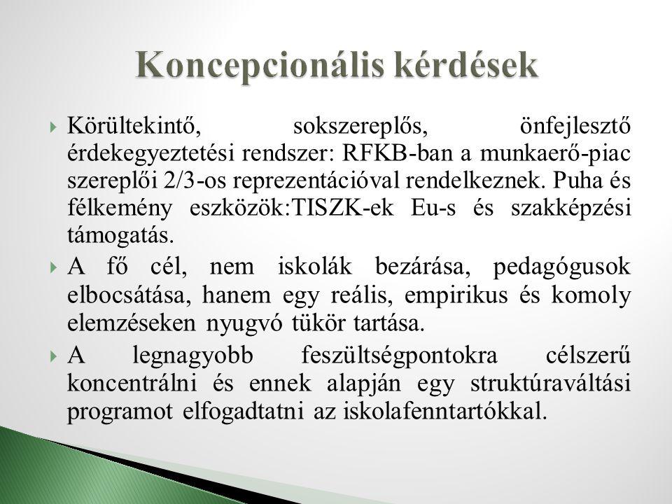  Körültekintő, sokszereplős, önfejlesztő érdekegyeztetési rendszer: RFKB-ban a munkaerő-piac szereplői 2/3-os reprezentációval rendelkeznek.