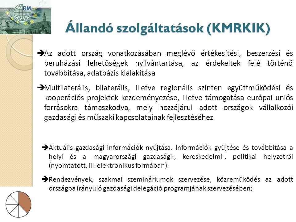 Állandó szolgáltatások (KMRKIK)  Az adott ország vonatkozásában meglévő értékesítési, beszerzési és beruházási lehetőségek nyilvántartása, az érdekel