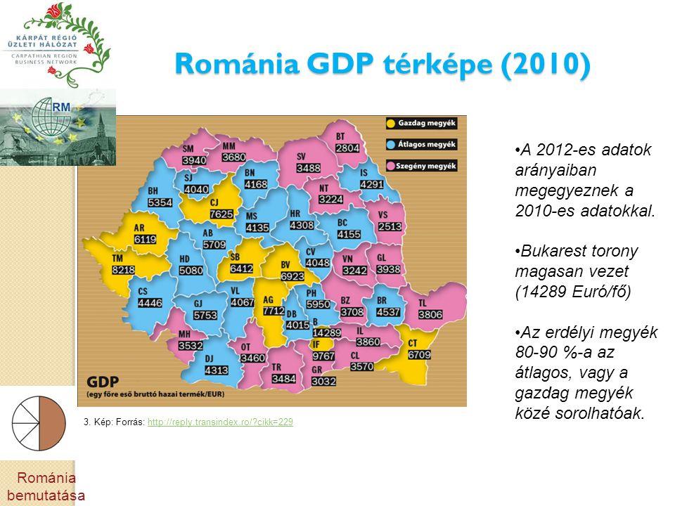 Románia GDP térképe (2010) 3. Kép: Forrás: http://reply.transindex.ro/?cikk=229http://reply.transindex.ro/?cikk=229 •A 2012-es adatok arányaiban megeg