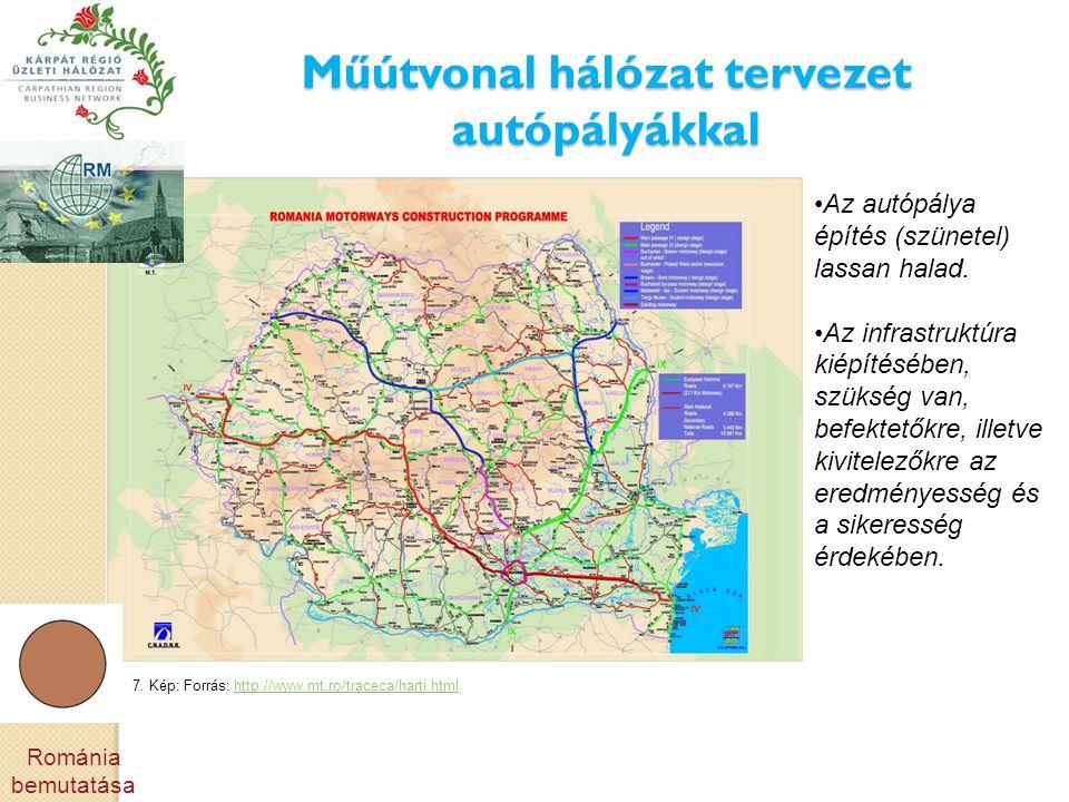 Műútvonal hálózat tervezet autópályákkal 7. Kép: Forrás: http://www.mt.ro/traceca/harti.htmlhttp://www.mt.ro/traceca/harti.html •Az autópálya építés (