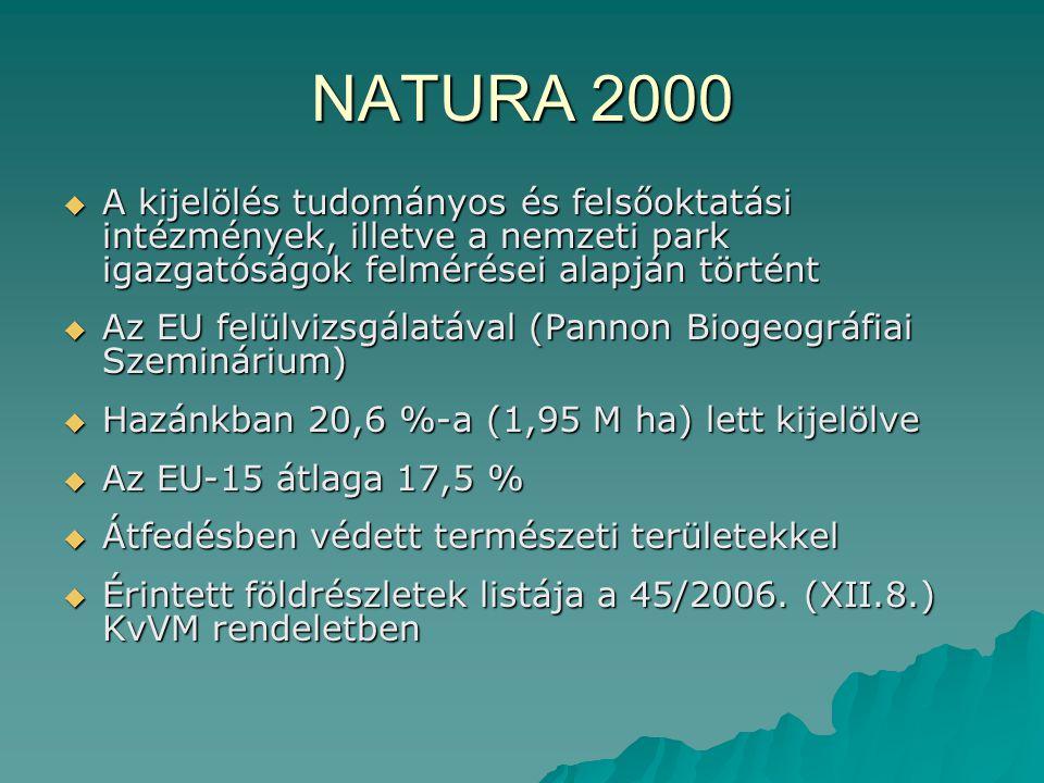 NATURA 2000  A kijelölés tudományos és felsőoktatási intézmények, illetve a nemzeti park igazgatóságok felmérései alapján történt  Az EU felülvizsgá
