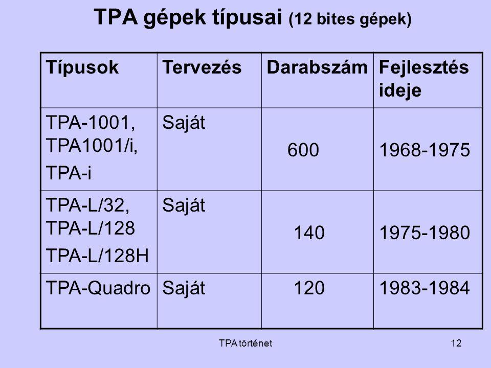 TPA történet12 TPA gépek típusai (12 bites gépek) TípusokTervezésDarabszámFejlesztés ideje TPA-1001, TPA1001/i, TPA-i Saját 6001968-1975 TPA-L/32, TPA