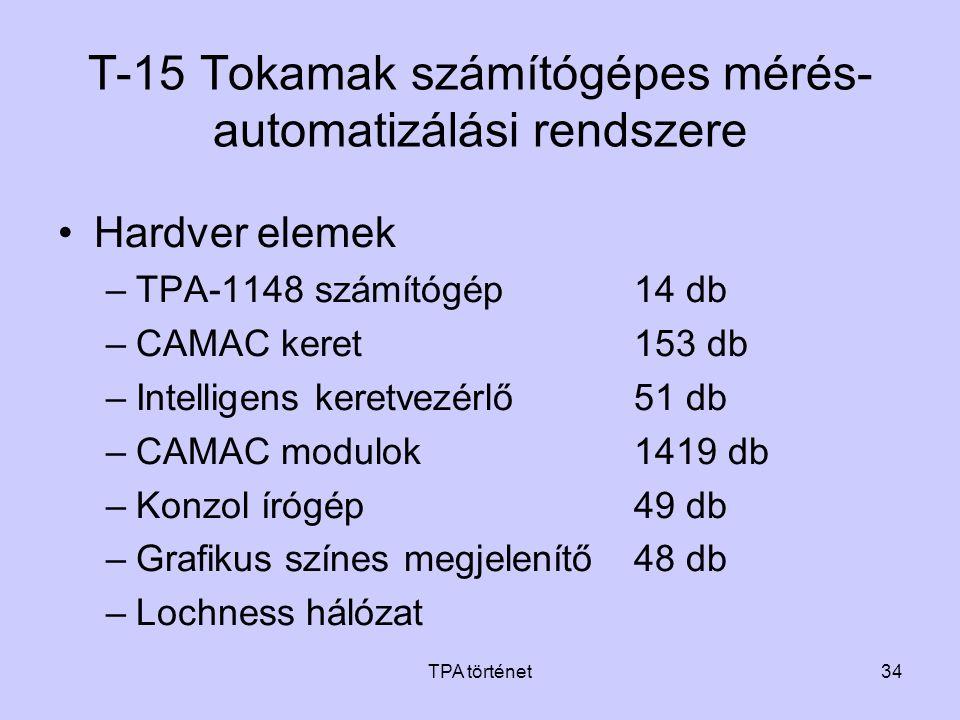 TPA történet34 T-15 Tokamak számítógépes mérés- automatizálási rendszere •Hardver elemek –TPA-1148 számítógép14 db –CAMAC keret153 db –Intelligens ker