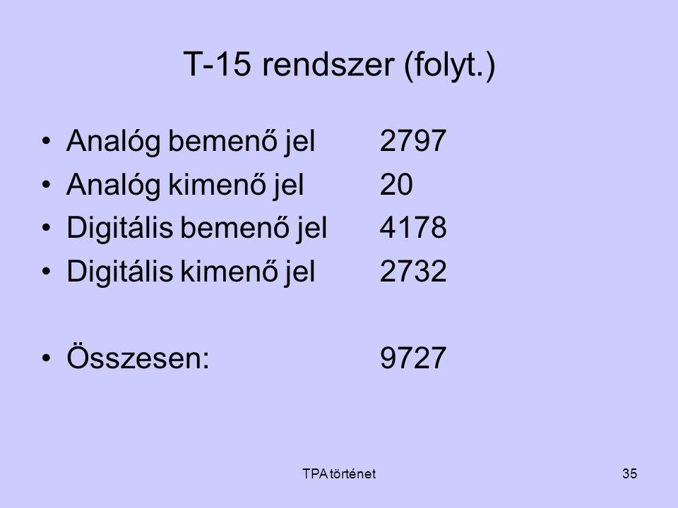 TPA történet35 T-15 rendszer (folyt.) •Analóg bemenő jel2797 •Analóg kimenő jel20 •Digitális bemenő jel4178 •Digitális kimenő jel 2732 •Összesen:9727