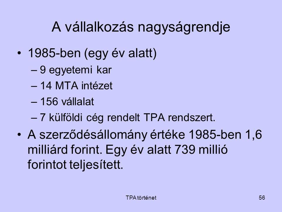 TPA történet56 A vállalkozás nagyságrendje •1985-ben (egy év alatt) –9 egyetemi kar –14 MTA intézet –156 vállalat –7 külföldi cég rendelt TPA rendszer