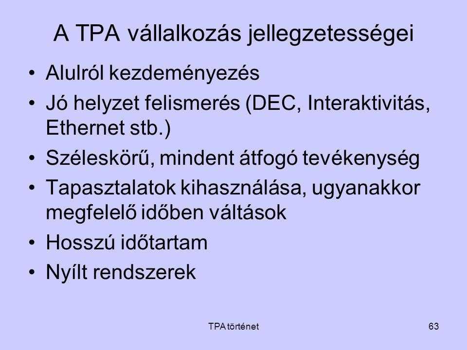 TPA történet63 A TPA vállalkozás jellegzetességei •Alulról kezdeményezés •Jó helyzet felismerés (DEC, Interaktivitás, Ethernet stb.) •Széleskörű, mind