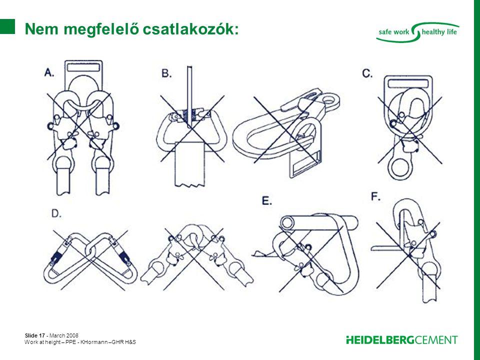 Slide 17 - March 2008 Work at height – PPE - KHormann –GHR H&S Nem megfelelő csatlakozók: