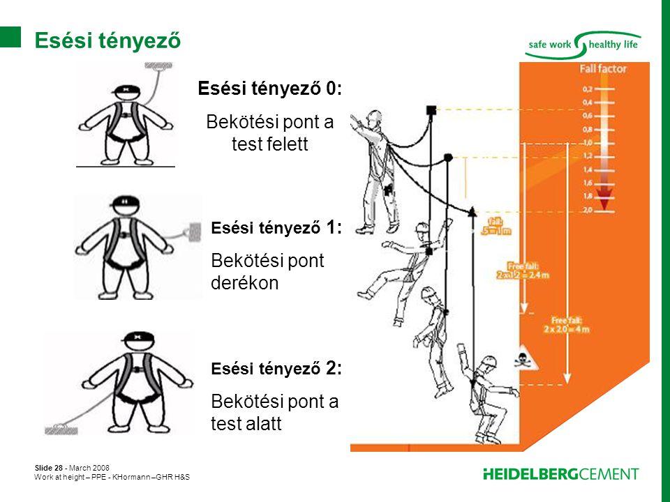 Slide 28 - March 2008 Work at height – PPE - KHormann –GHR H&S Esési tényező 0: Bekötési pont a test felett Esési tényező 1: Bekötési pont derékon Esé