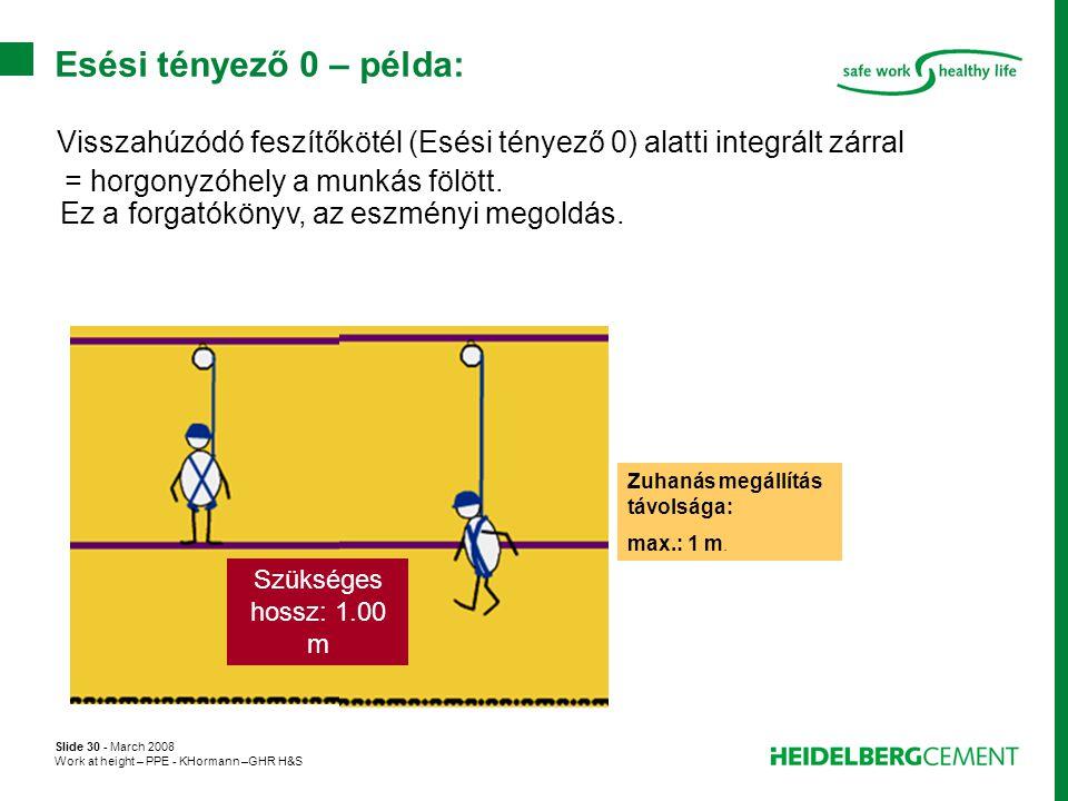 Slide 30 - March 2008 Work at height – PPE - KHormann –GHR H&S Esési tényező 0 – példa: Visszahúzódó feszítőkötél (Esési tényező 0) alatti integrált z