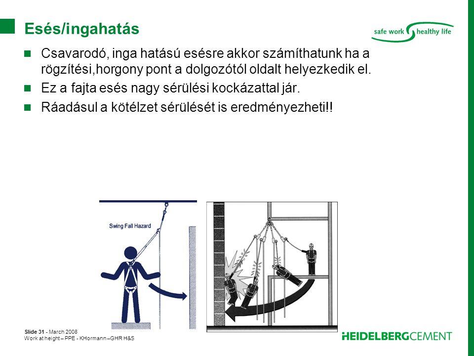 Slide 31 - March 2008 Work at height – PPE - KHormann –GHR H&S Esés/ingahatás  Csavarodó, inga hatású esésre akkor számíthatunk ha a rögzítési,horgon