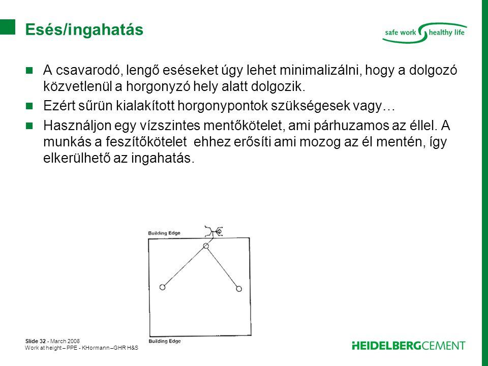 Slide 32 - March 2008 Work at height – PPE - KHormann –GHR H&S Esés/ingahatás  A csavarodó, lengő eséseket úgy lehet minimalizálni, hogy a dolgozó kö