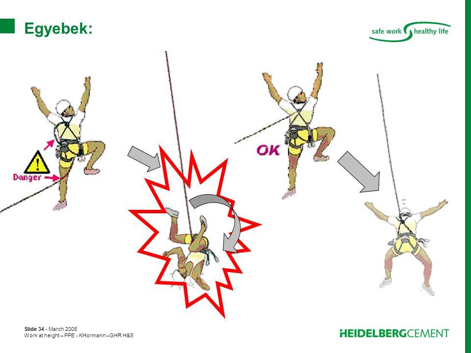 Slide 34 - March 2008 Work at height – PPE - KHormann –GHR H&S Egyebek: